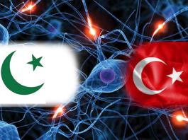 türk islam bilim adamları